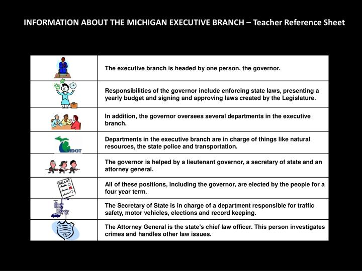 INFORMATION ABOUT THE MICHIGAN EXECUTIVE BRANCH – Teacher Reference Sheet