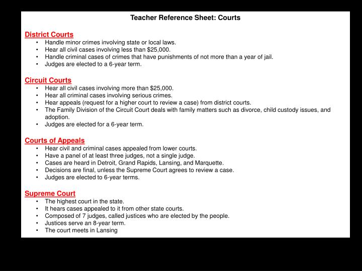 Teacher Reference Sheet: Courts