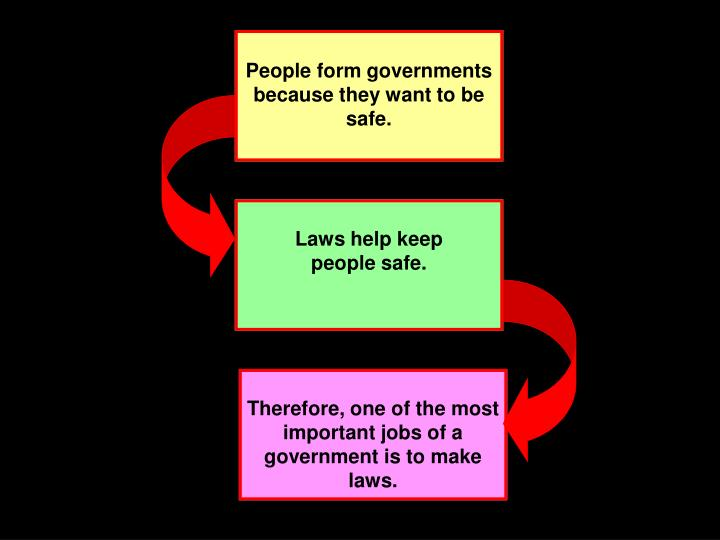 People form governments because they want to be safe.