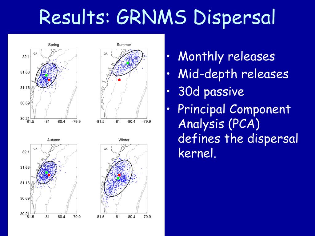 Results: GRNMS Dispersal