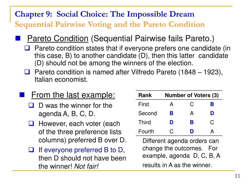 Chapter 9:  Social Choice: The Impossible Dream