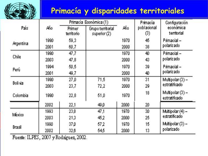 Primacía y disparidades territoriales