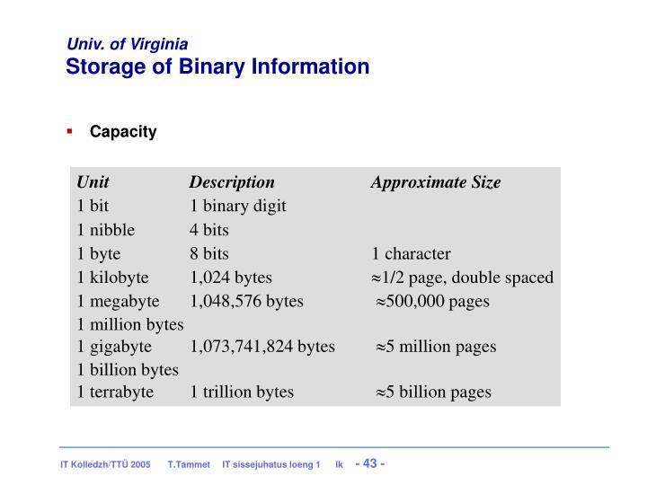 UnitDescriptionApproximate Size