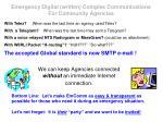 emergency digital written complex communications for community agencies