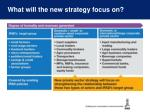 what will the new strategy focus on