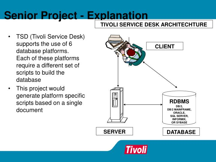 TIVOLI SERVICE DESK ARCHITECHTURE
