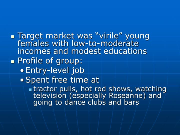 "Target market was ""virile"" young females with low-to-moderate incomes and modest educations"