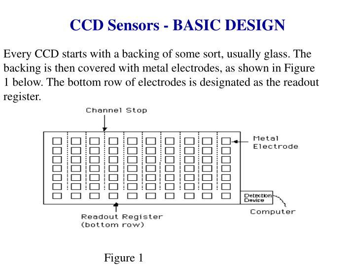 CCD Sensors - BASIC DESIGN
