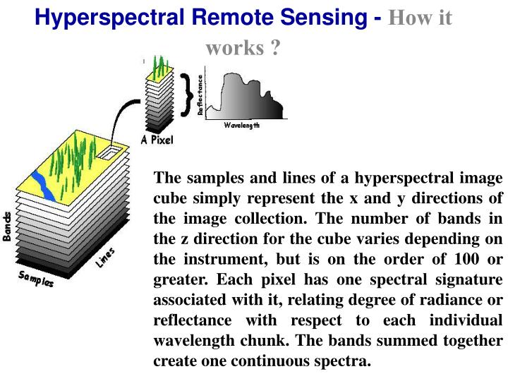 Hyperspectral Remote Sensing -