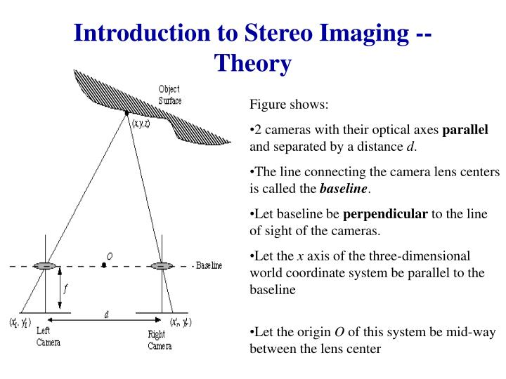 Introduction to Stereo Imaging -- Theory