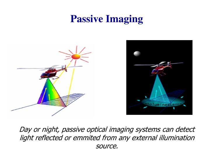 Passive Imaging
