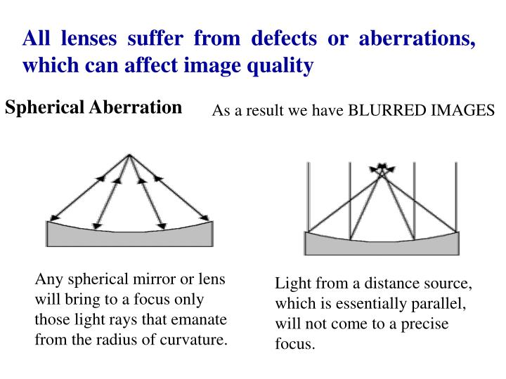 All lenses suffer from defects or aberrations, which can affect image quality