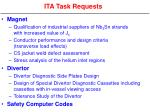 ita task requests