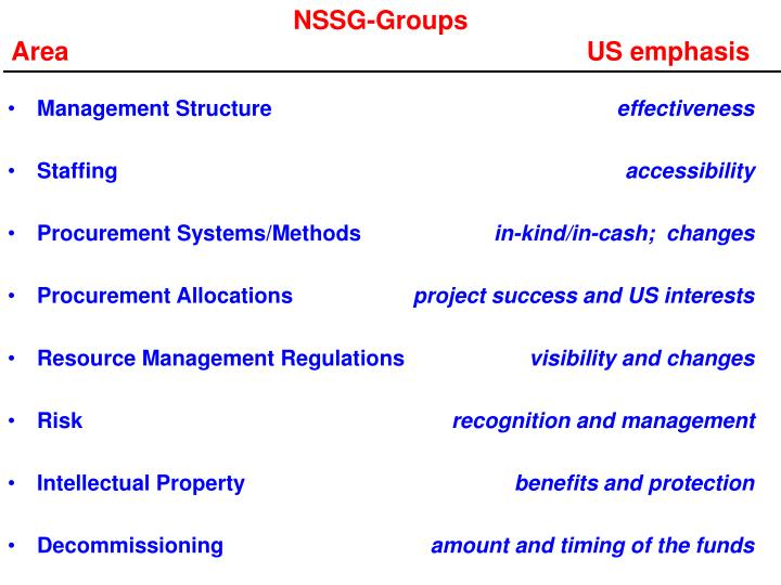 NSSG-Groups