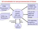 us cost estimation for each procurement area of interest1
