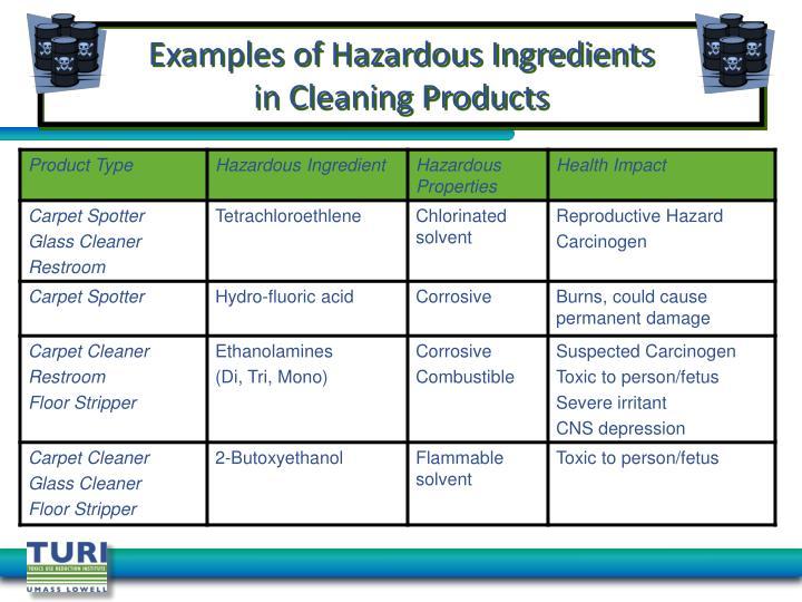 Examples of Hazardous Ingredients