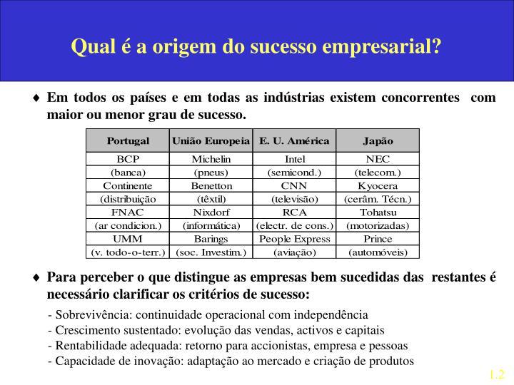Qual é a origem do sucesso empresarial?
