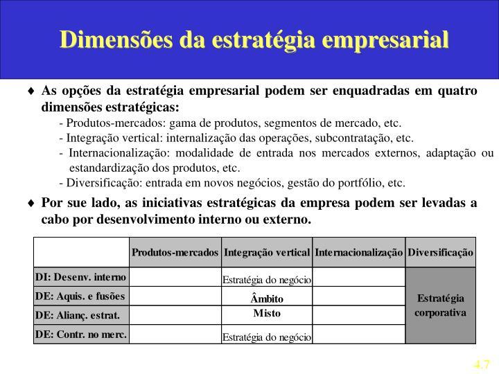 Dimensões da estratégia empresarial