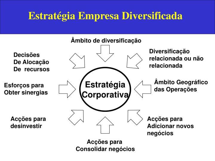Estratégia Empresa Diversificada