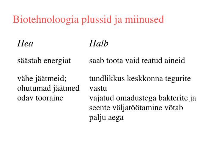 Biotehnoloogia plussid ja miinused