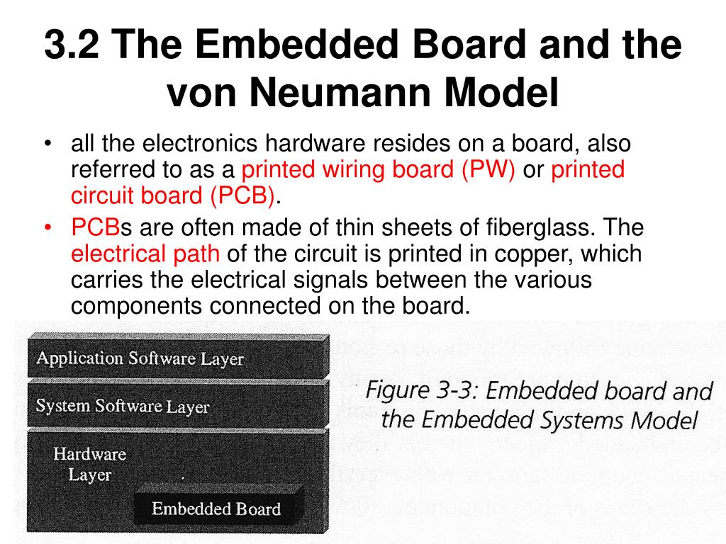 3.2 The Embedded Board and the von Neumann Model