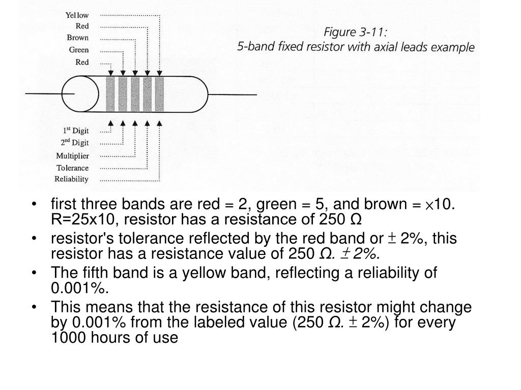 first three bands are red = 2, green = 5, and brown = ×10. R=25x10, resistor has a resistance of 250 Ω