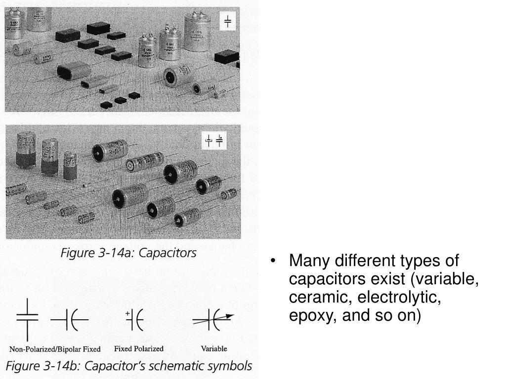 Many different types of capacitors exist (variable, ceramic, electrolytic, epoxy, and so on)