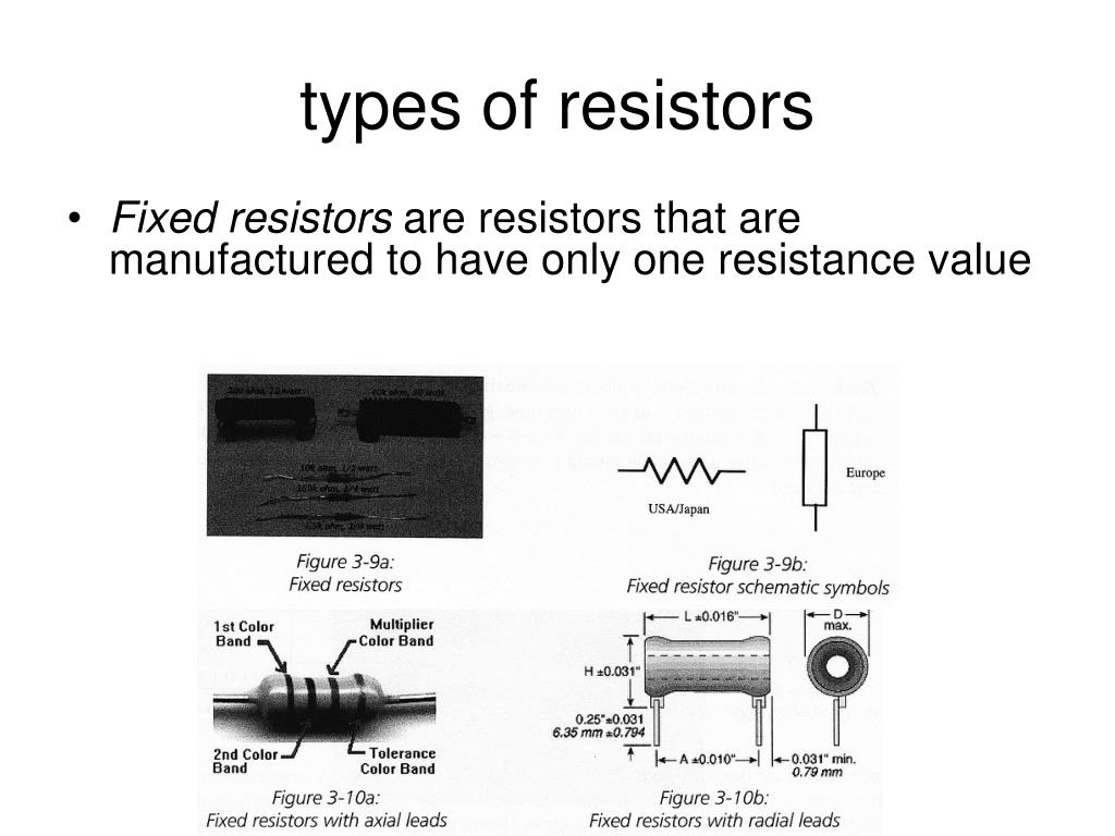 types of resistors