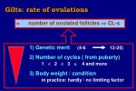 gilts rate of ovulations62