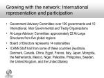 growing with the network international representation and participation
