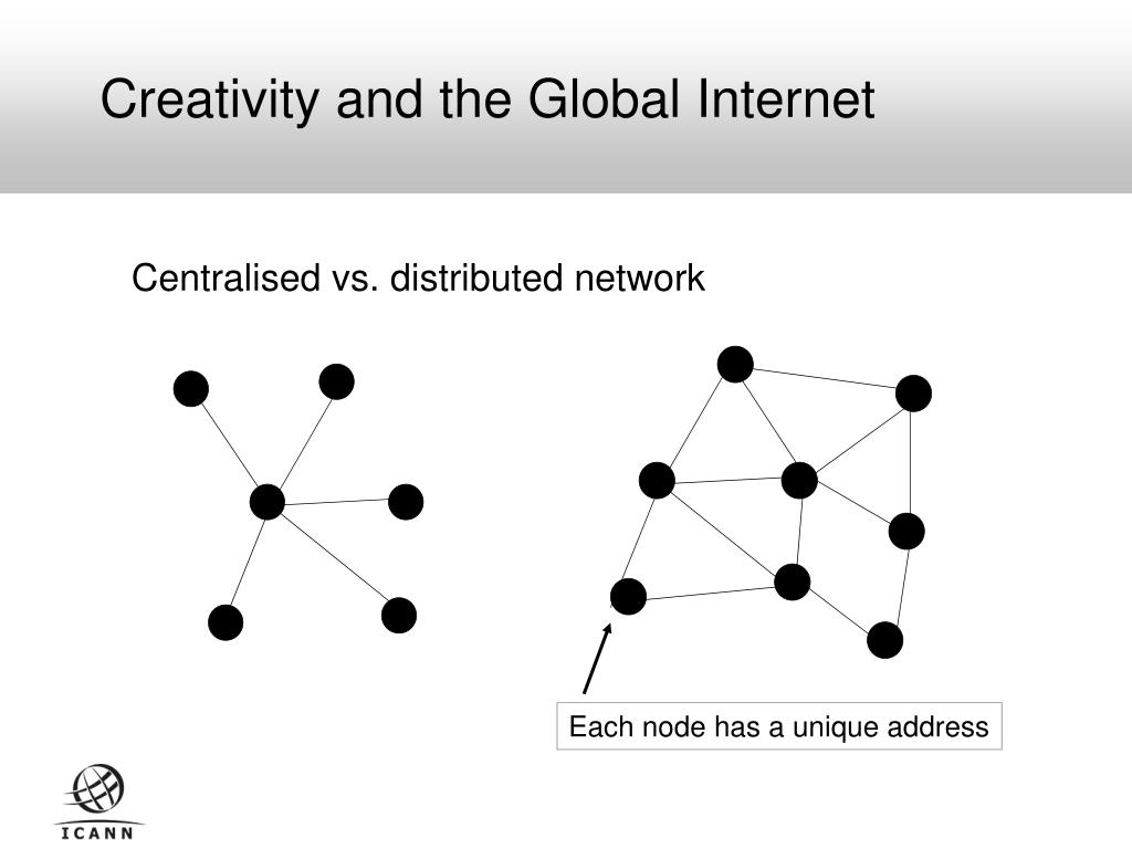 Creativity and the Global Internet