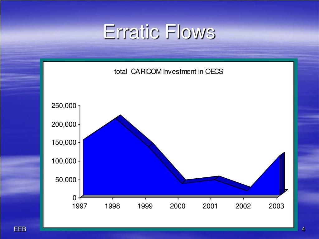 Erratic Flows