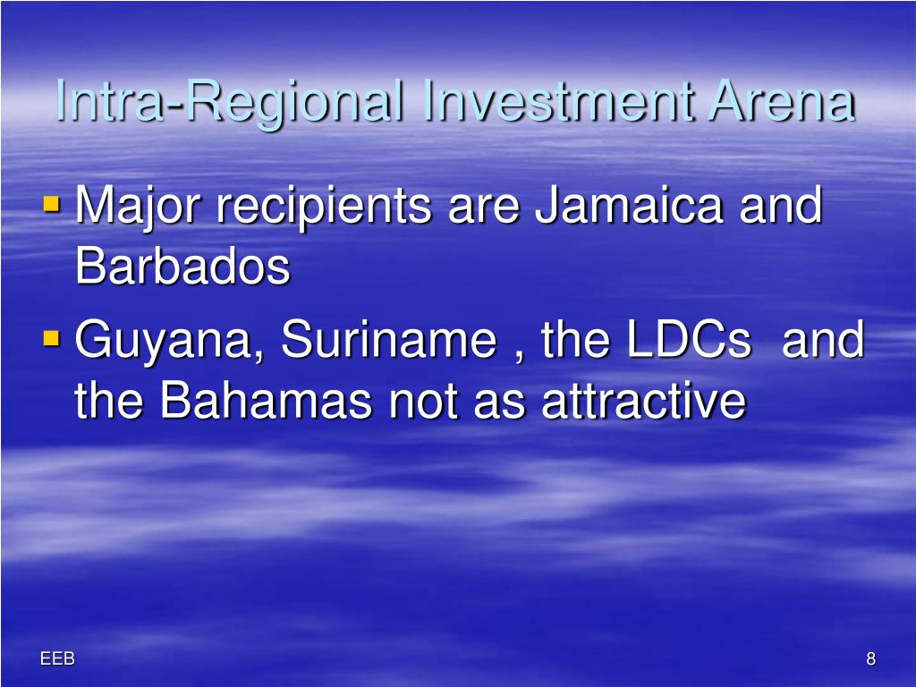 Intra-Regional Investment Arena