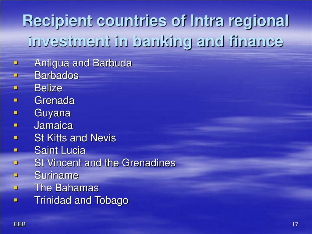 Recipient countries of Intra regional investment in banking and finance