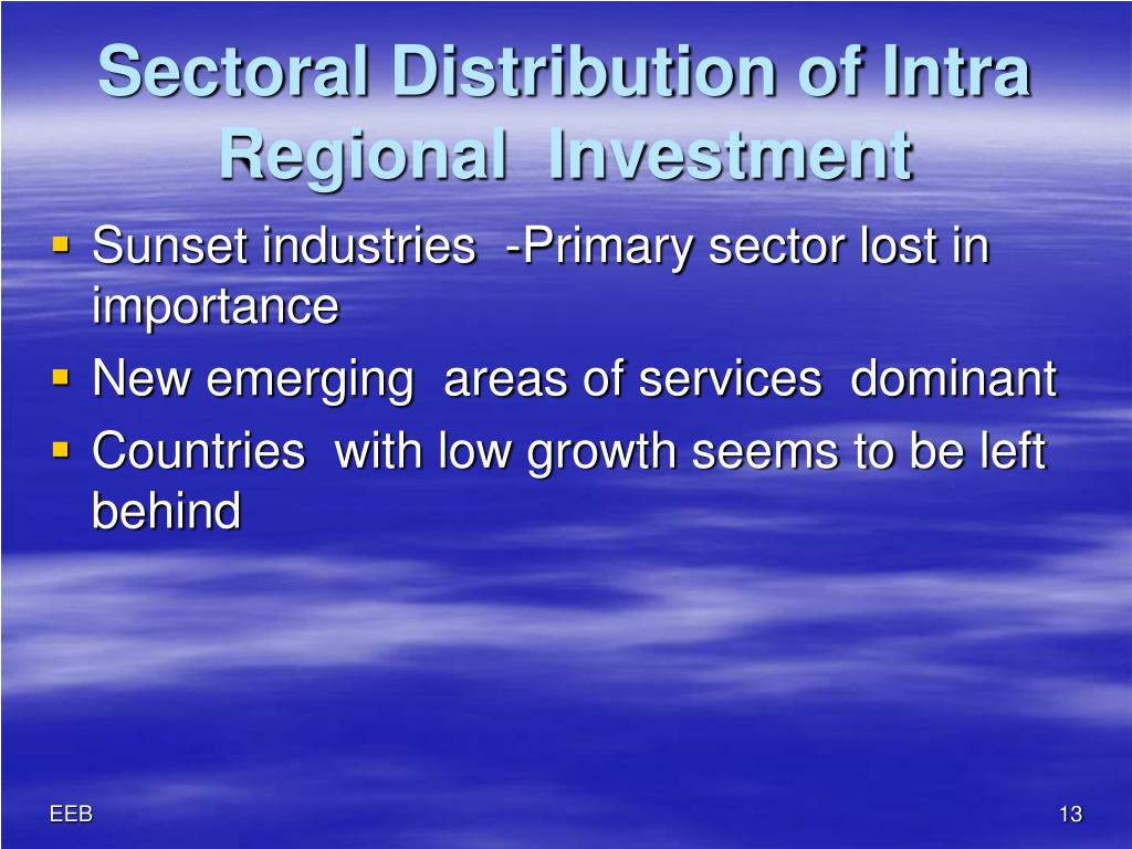 Sectoral Distribution of Intra Regional  Investment