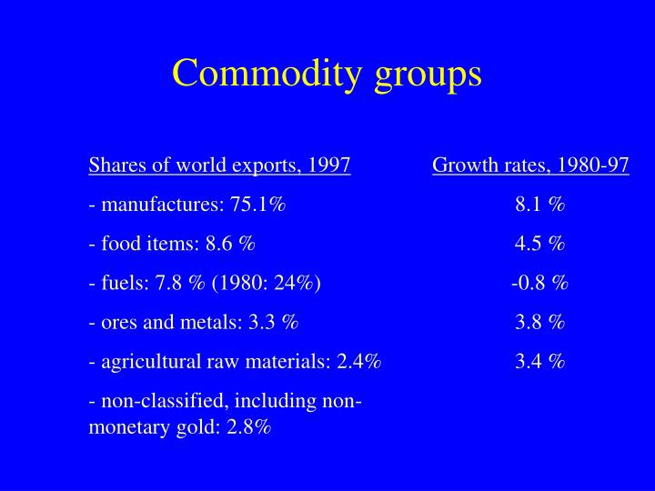 Commodity groups