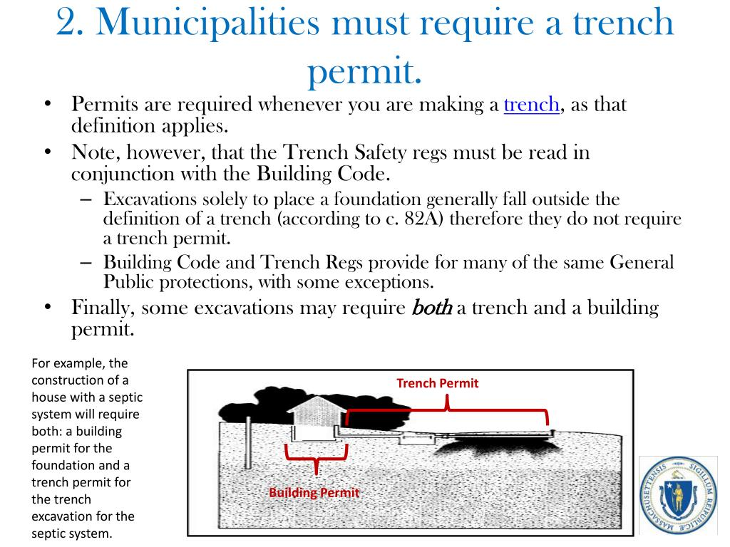2. Municipalities must require a trench permit.