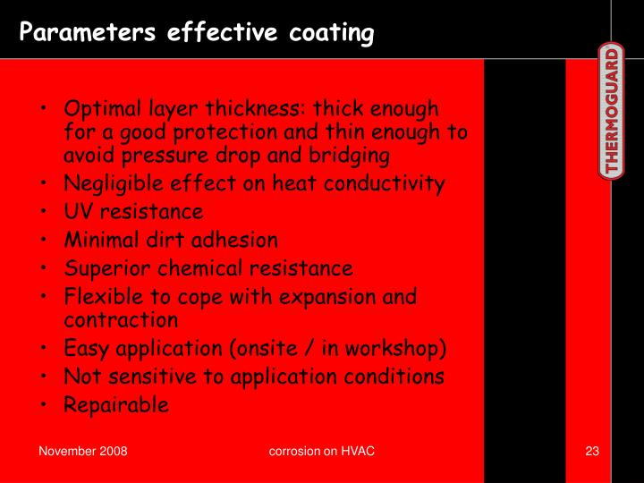 Parameters effective coating