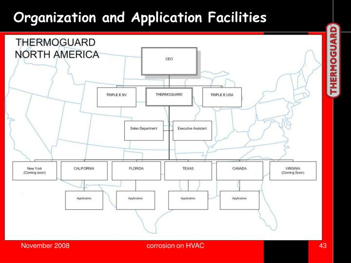 Organization and Application Facilities