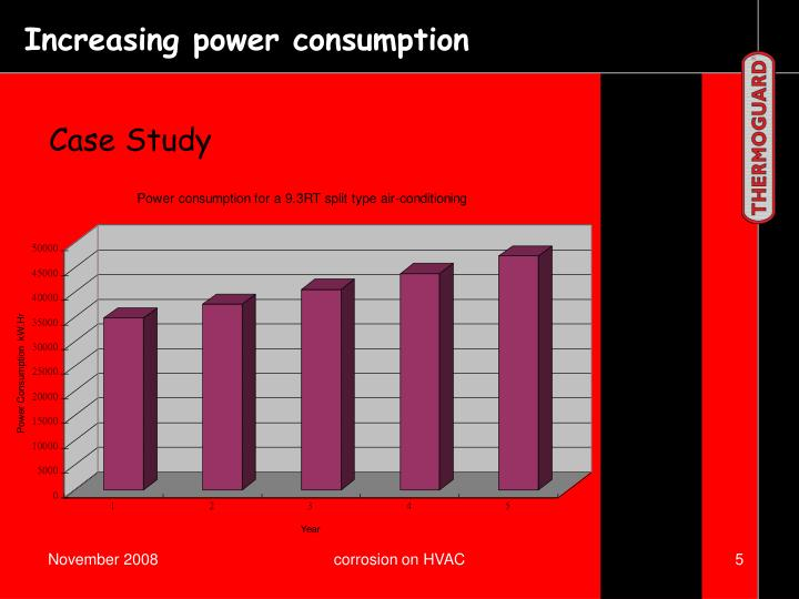 Increasing power consumption