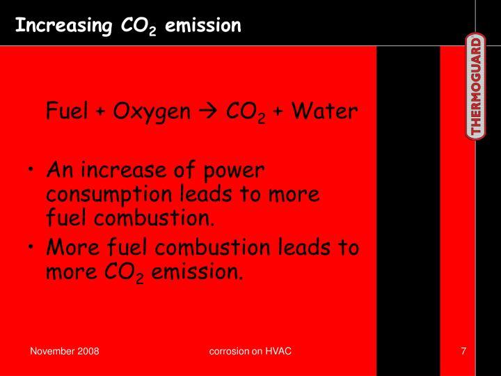 Fuel + Oxygen