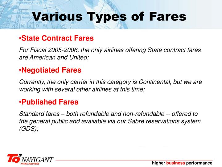Various Types of Fares