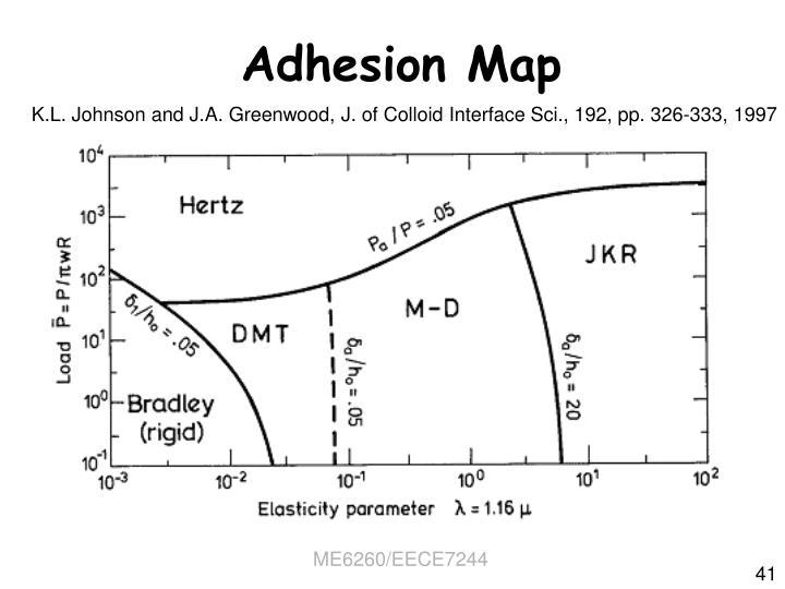 Adhesion Map