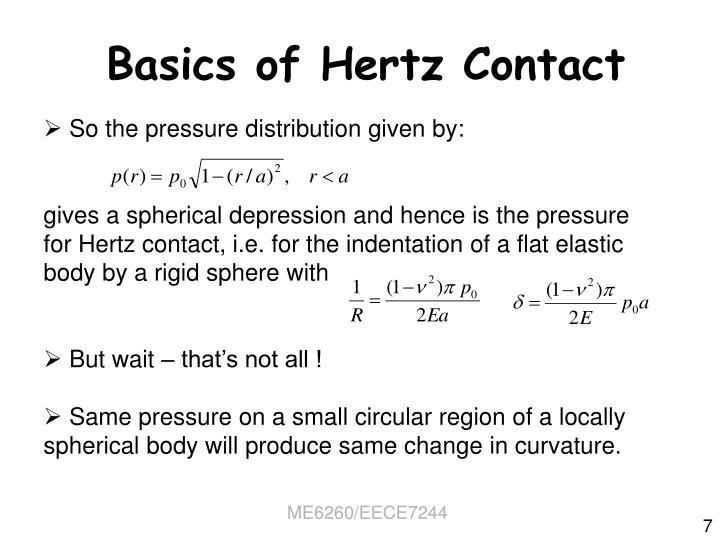 Basics of Hertz Contact