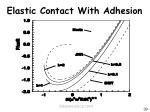 elastic contact with adhesion2