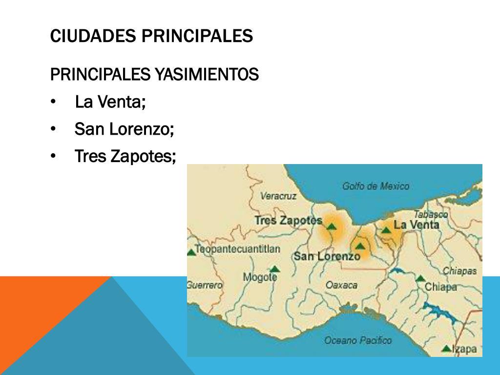 Ciudades Principales