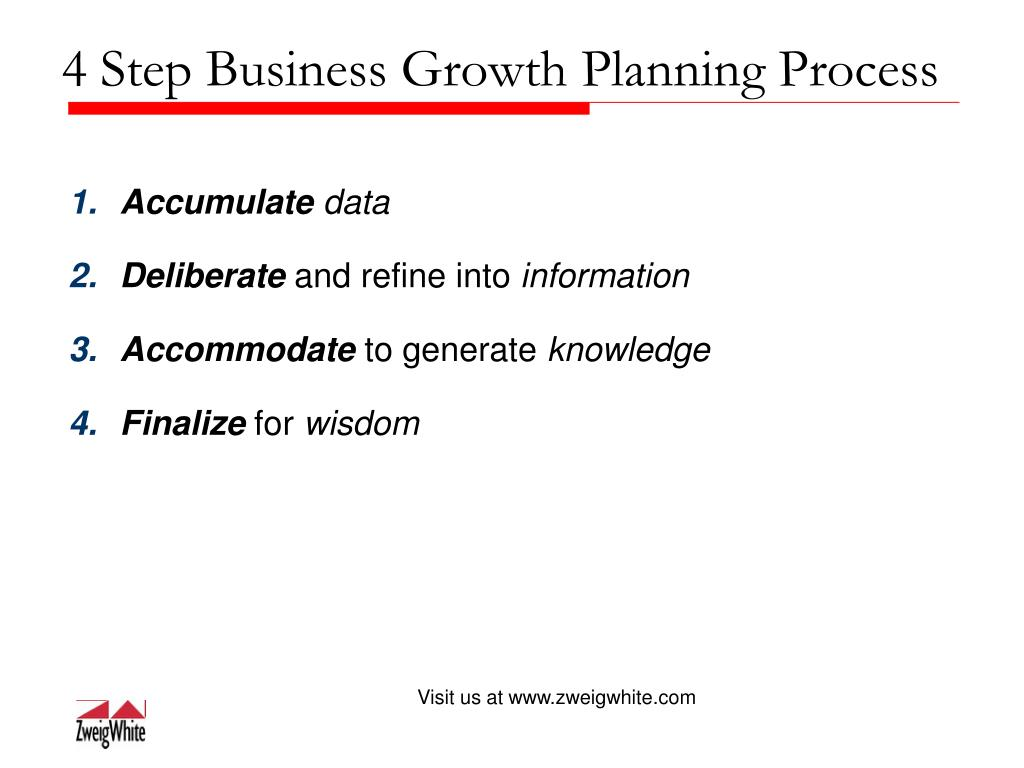 4 Step Business Growth Planning Process
