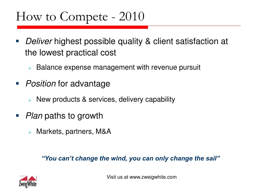 How to Compete - 2010