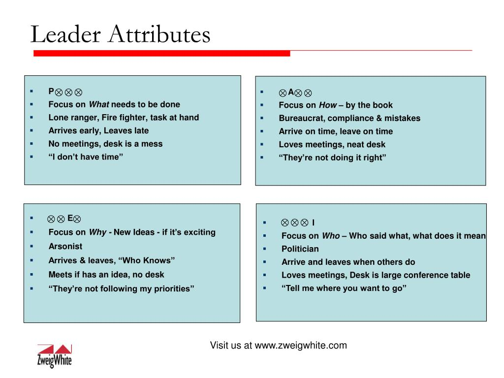 Leader Attributes