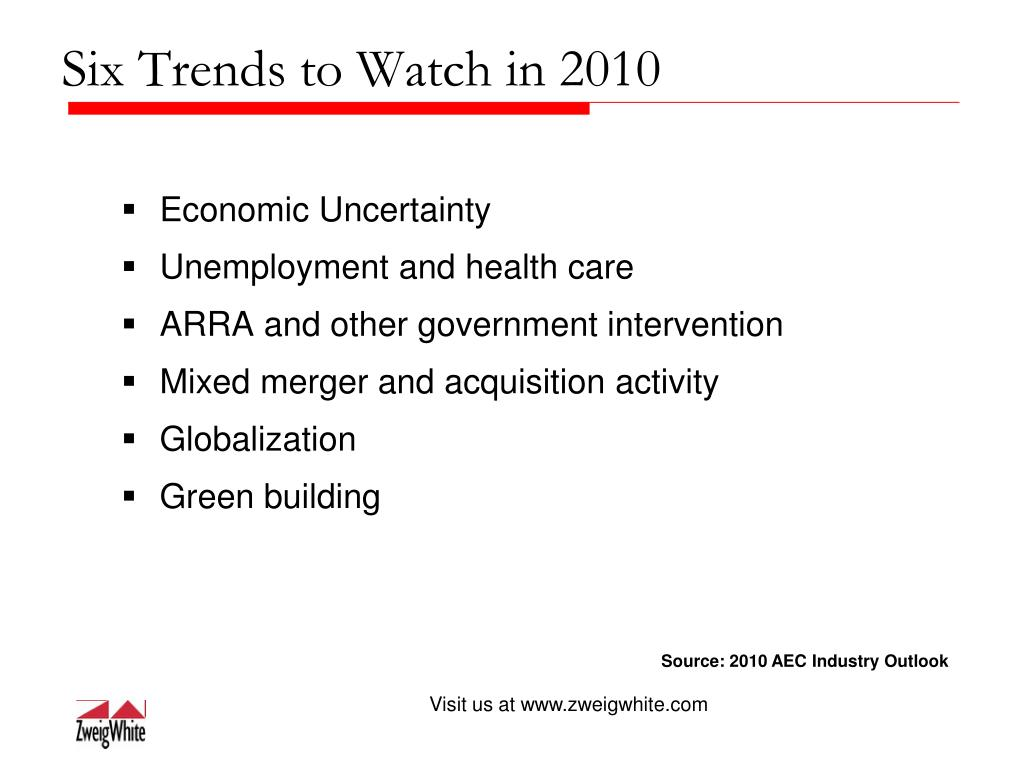 Six Trends to Watch in 2010